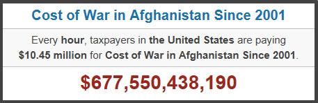 Cost of War A