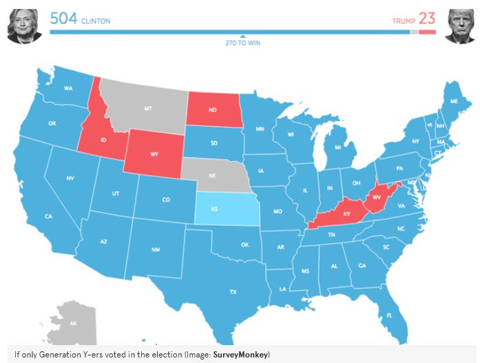millenial-voters