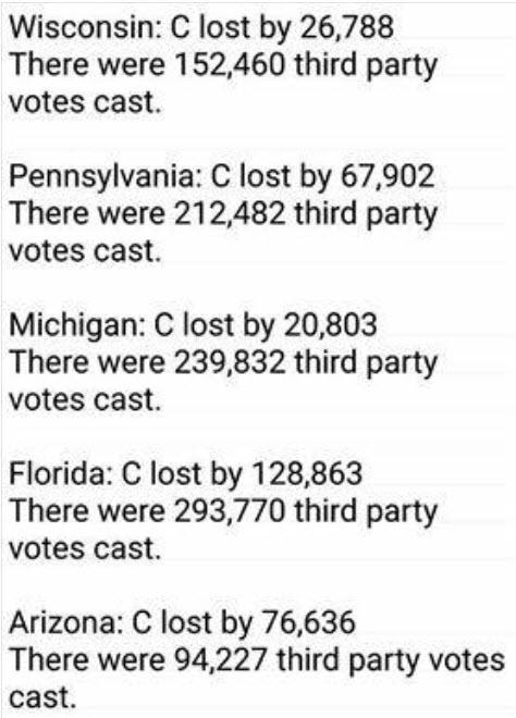 third-party-votes